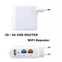 Repetidor WIFI enchufe router 3G USB para modem internet movil
