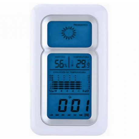 Weather forecast station LED clock sound control Pritech CC-826