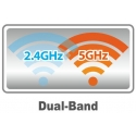 Dual Band 2,4 GHz 5 GHz