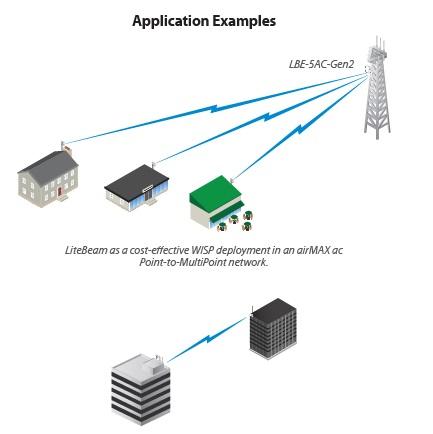 antena wifi ubiquiti 5km