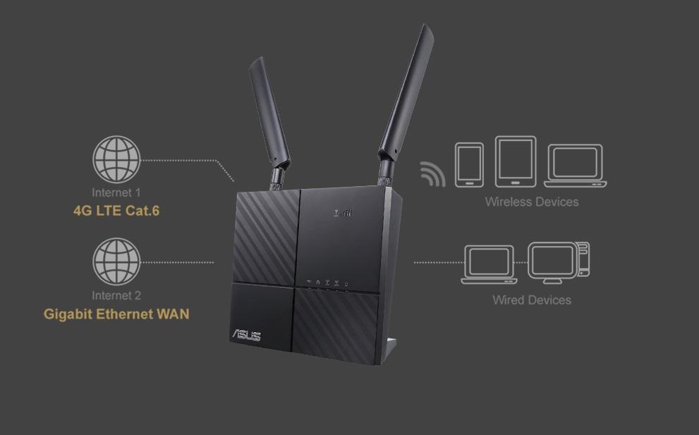 router SIM cat 6 4g