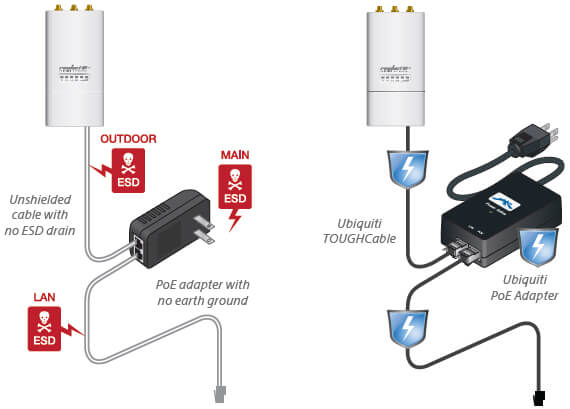 ToughCable rj45 ubiquiti