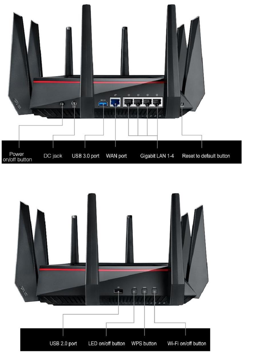 router de gama alta usb 3.0