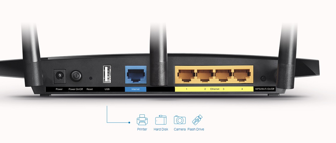 router gigabit usb