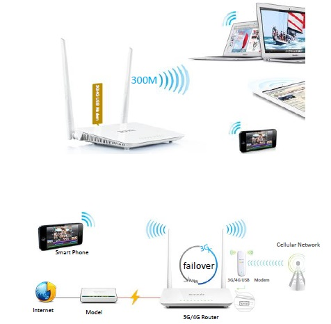 router tenda 4g