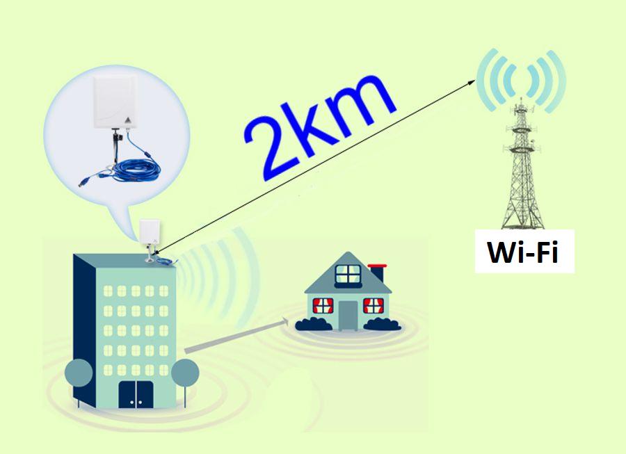 antena direccional 2km de alcance N519