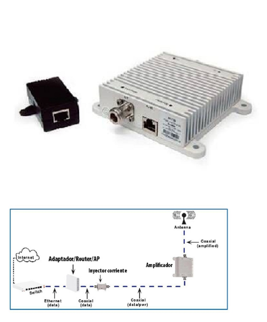 poe booster wifi amplifier alpha