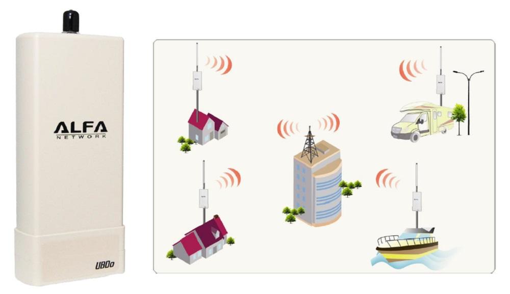 UBDO N5 RT3070 ALFA NETWORK