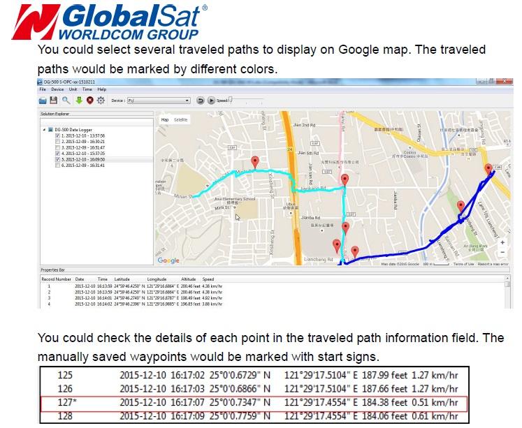 gps track receiver globalsat