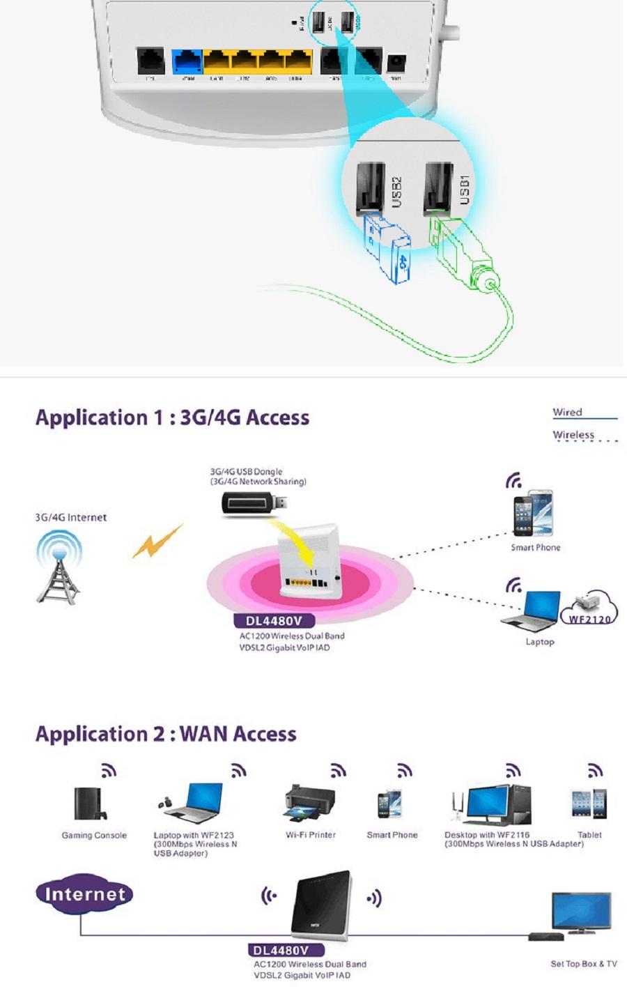 netis router USB 3g 4g