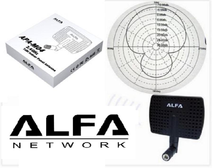 alfa panel wifi direccional barato