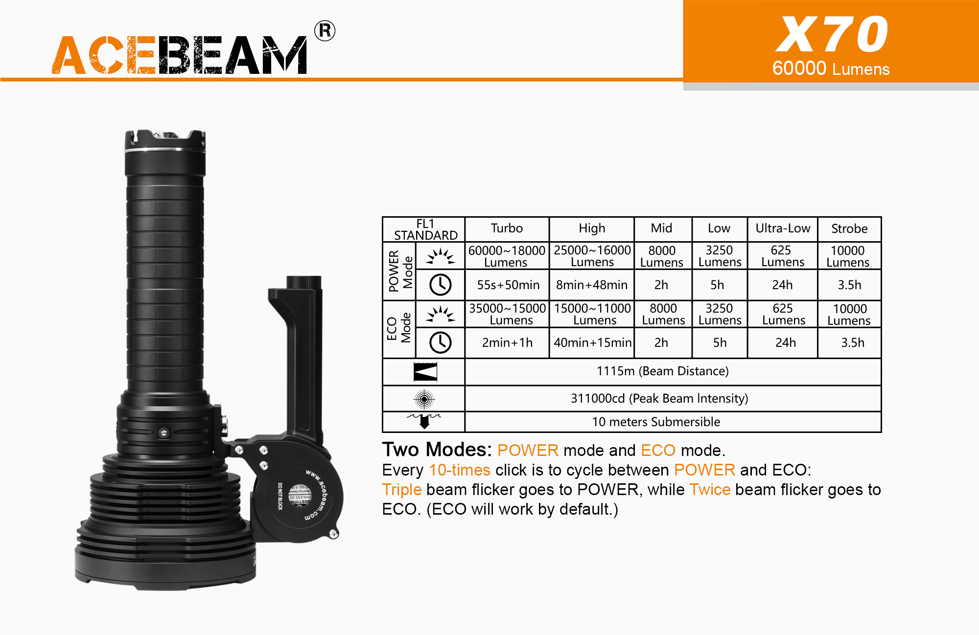 ACEBEAM X70 TOTAL 60000 LM
