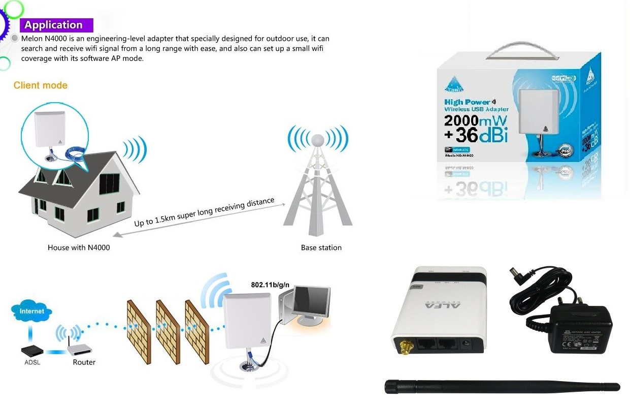 repetidor wifi router usb largo alcance r36