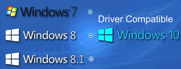 Driver do Windows 10 ar9271