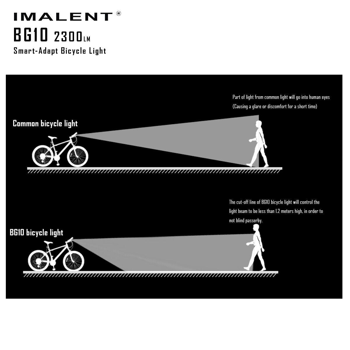 bg10 led luz bicicleta