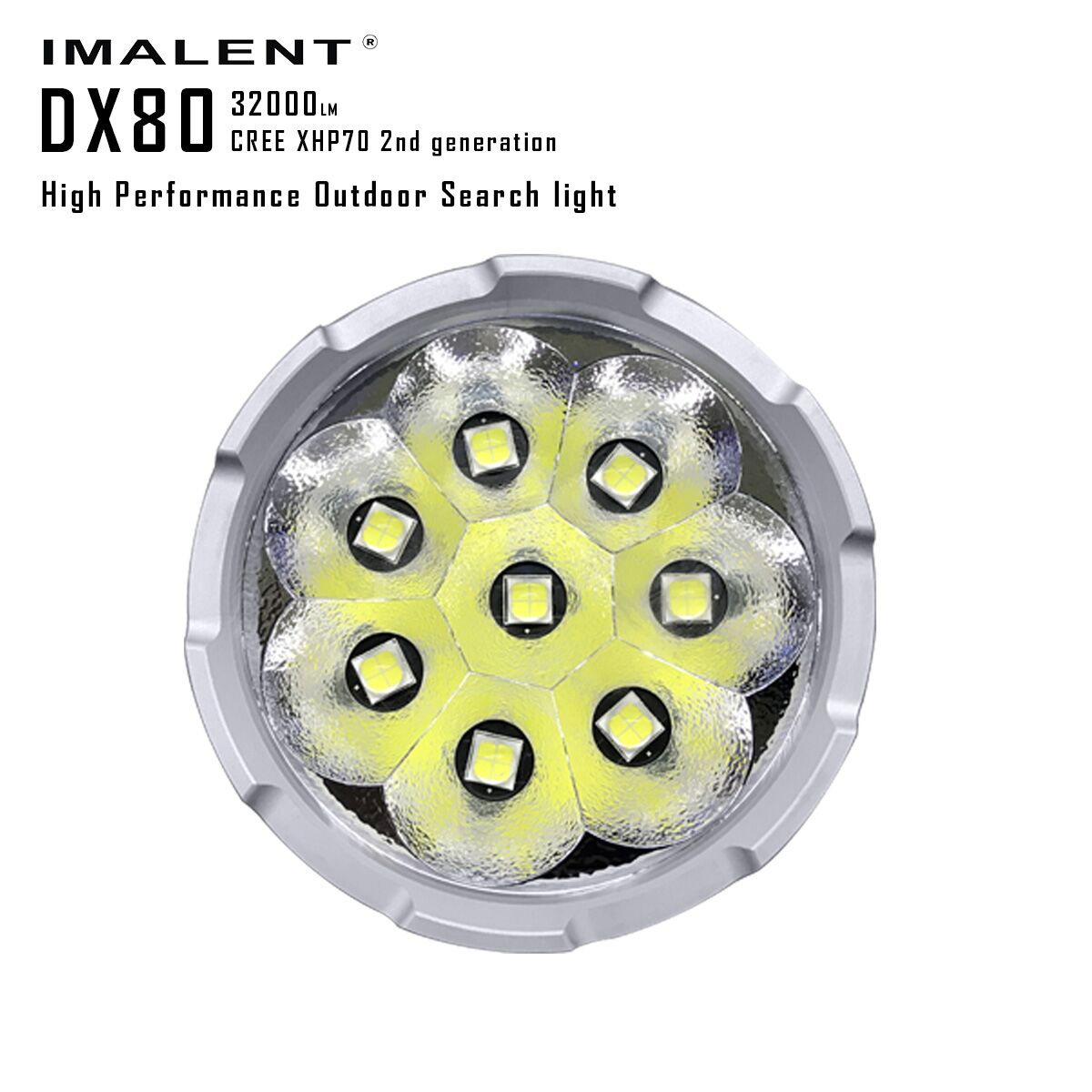 IMALENT DX80 32000LM 8 LED CREE