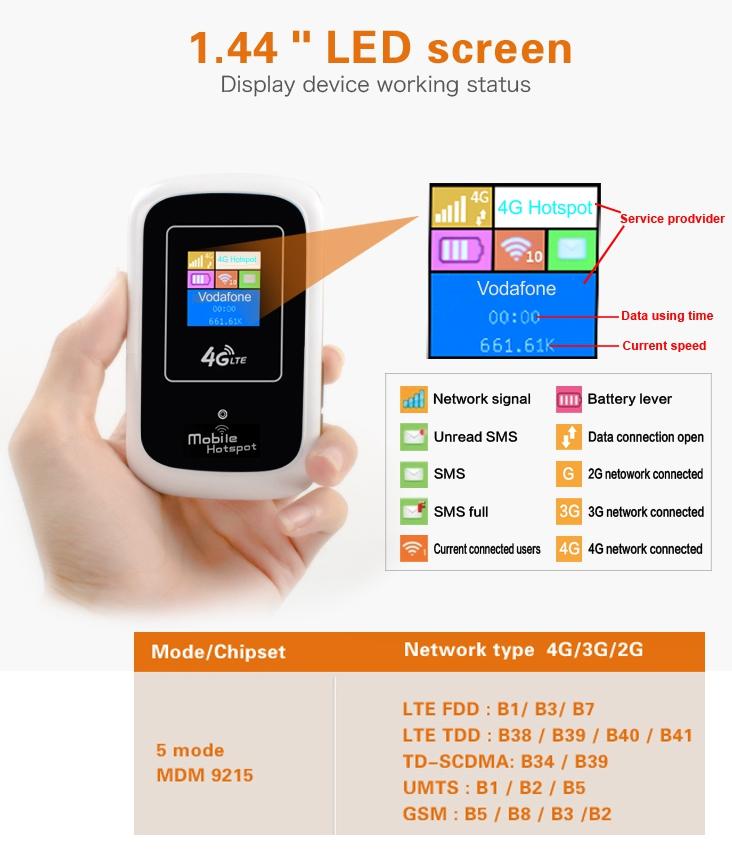 ▷ Mobile Hotspot 4G 3G LTE Melon LT10 WIFI router