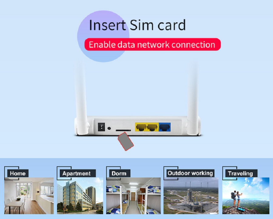 ▷ Router with slot a SIM slot for 4G LTE Melon