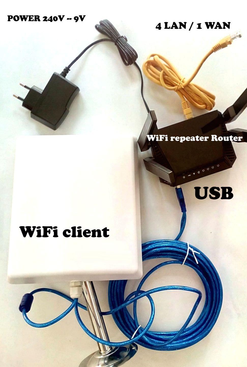 wifi repater openwrt