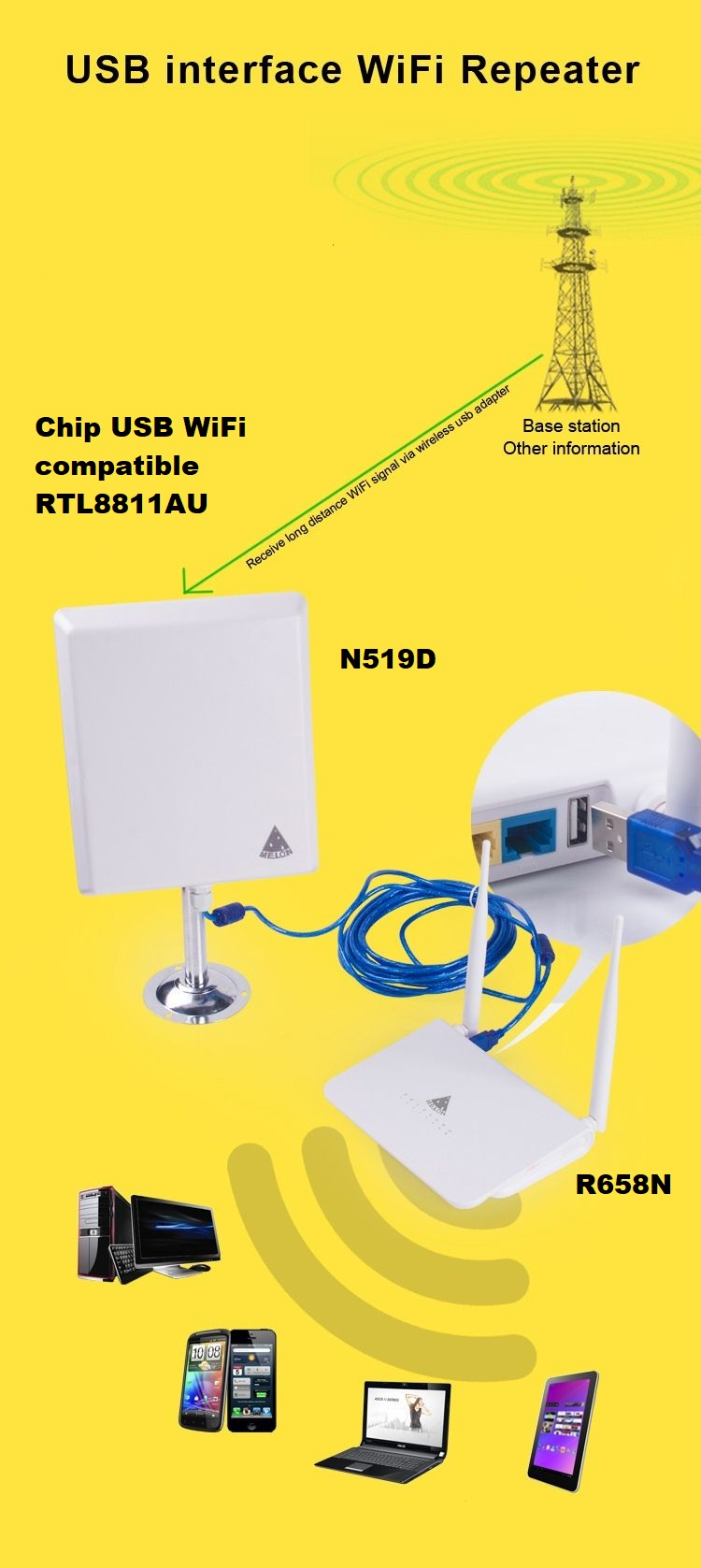 ROUTER PER MELONE N519D