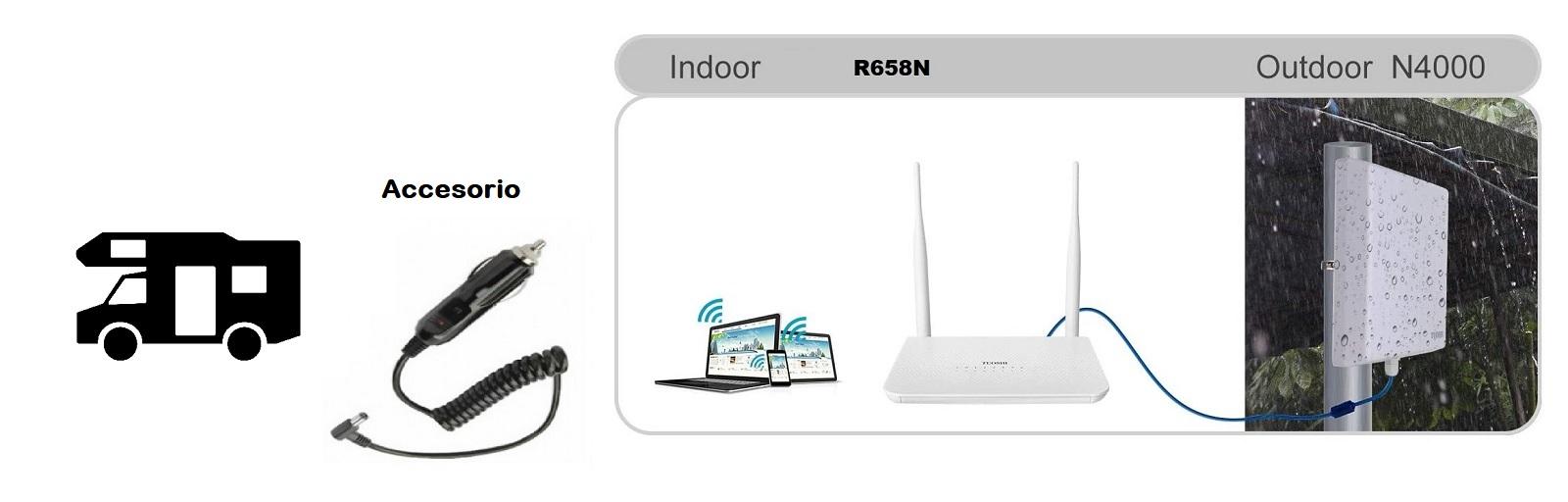 accessory 12v router