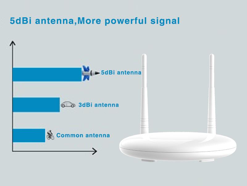 amplificador cobertura wifi n301 tenda