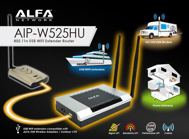 AIP-W525HU router USB R36