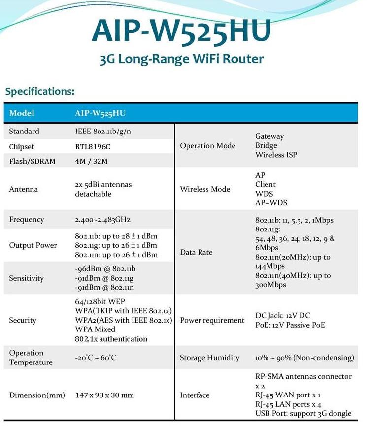 AIP-W525HU caracteristicas router wifi alfa