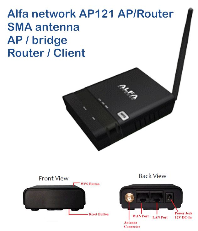 router wifi ap121