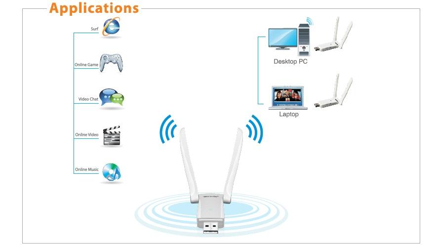 adaptador wifi usb 300mbps