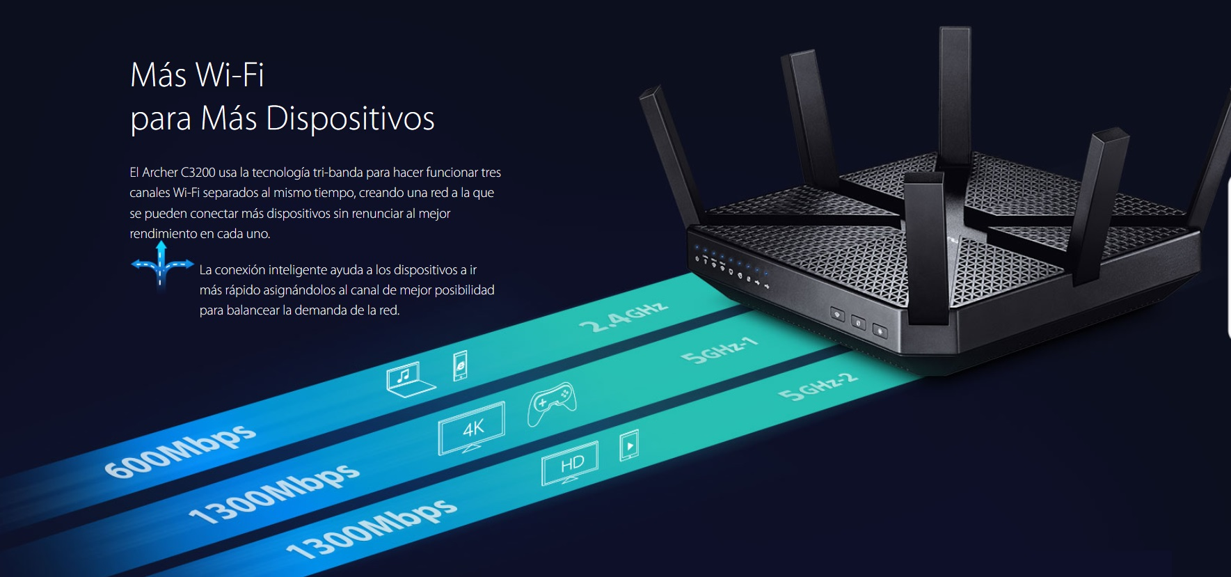 Router wifi tribanda