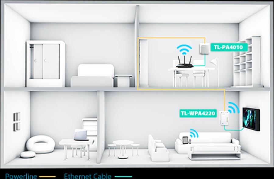 plc wifi tp-link