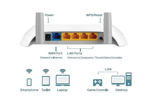 ROUTER WIFI BARATO TP-LINK