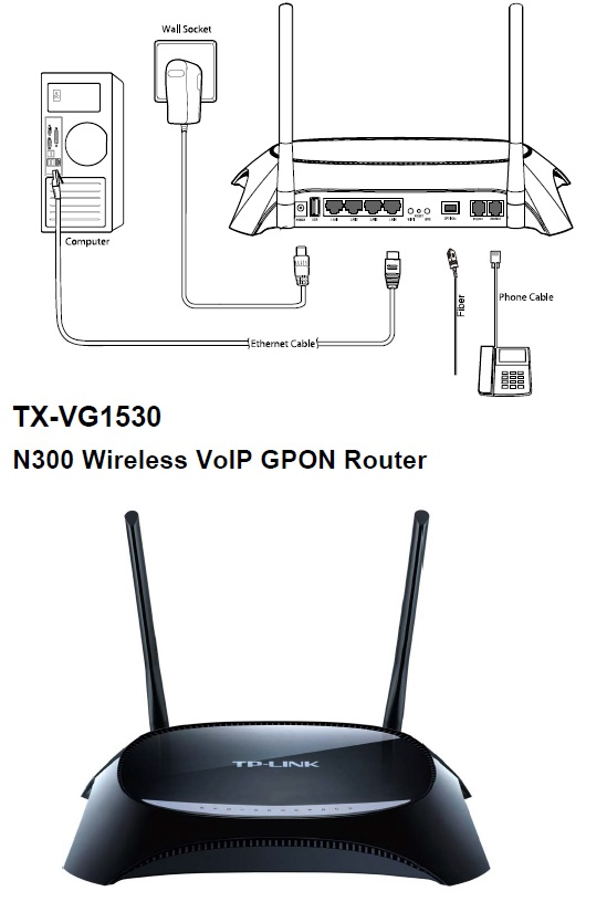 modem router gpon tp link