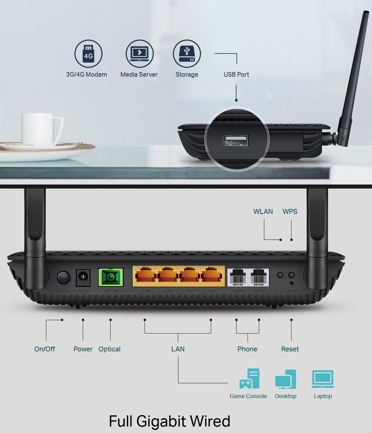 router gpon gigabit