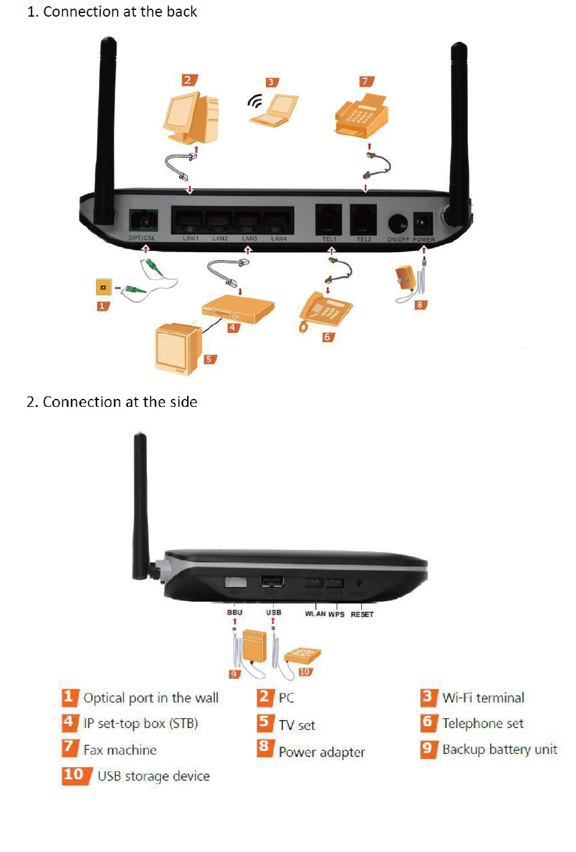 bateria bbu router