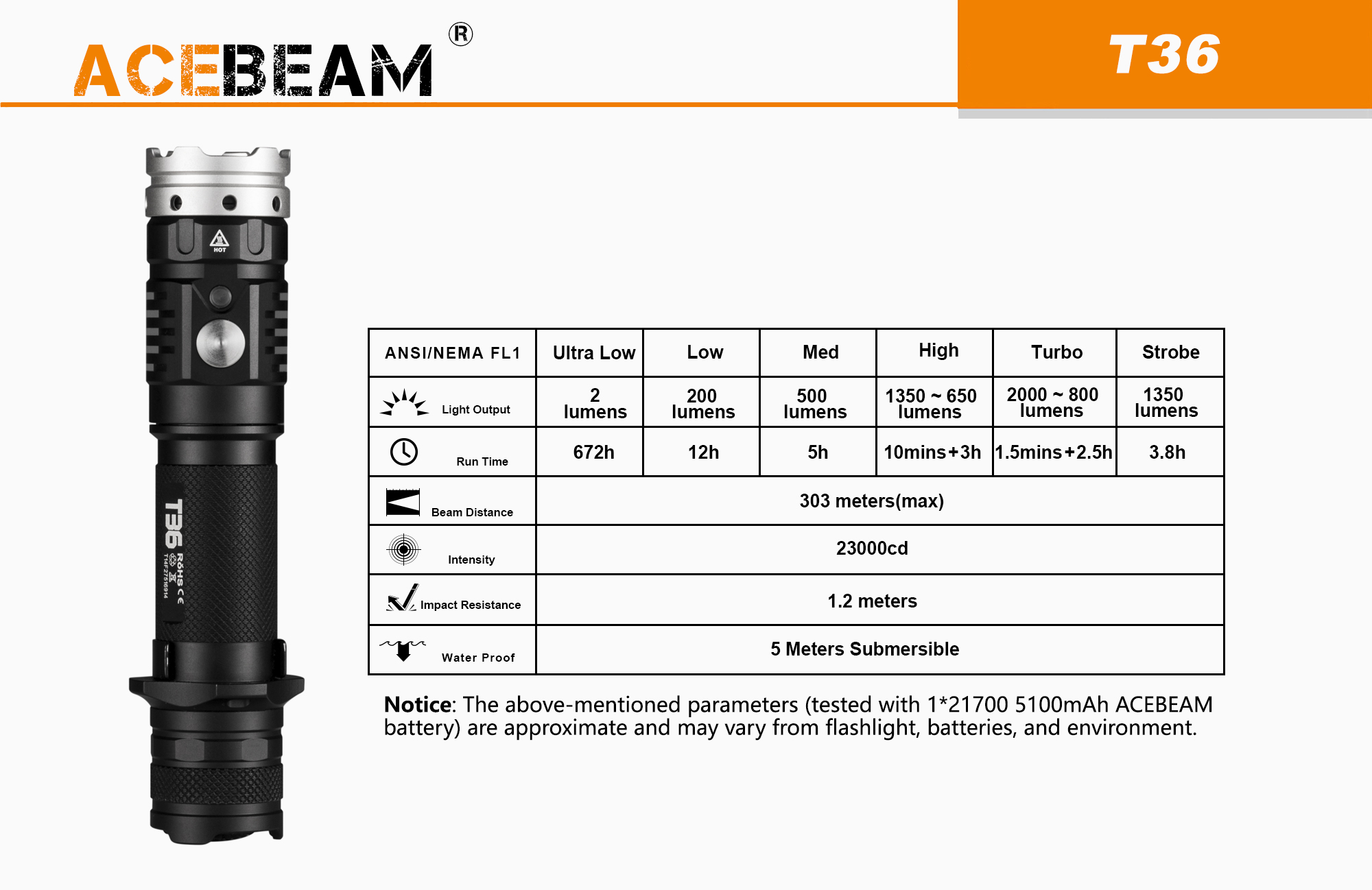 acebeam best tactical flashlight 2018