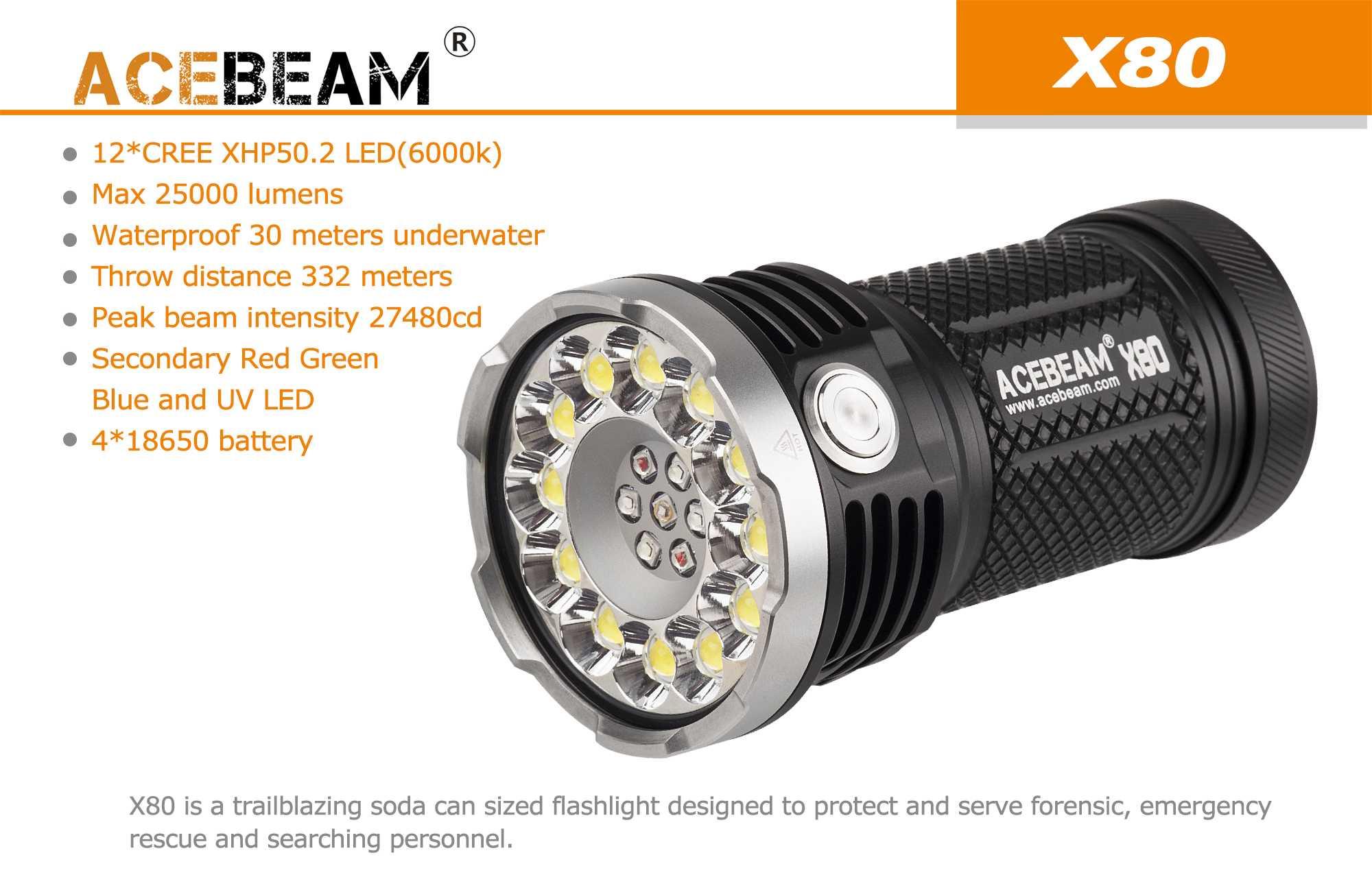 Acebeam Photography RGB x80