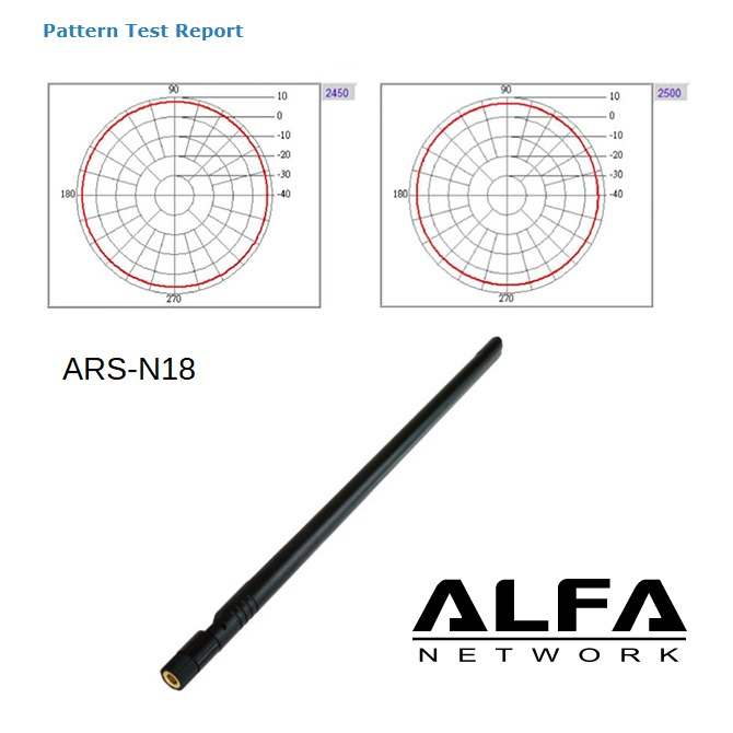 alfa ARS 18 7DBI
