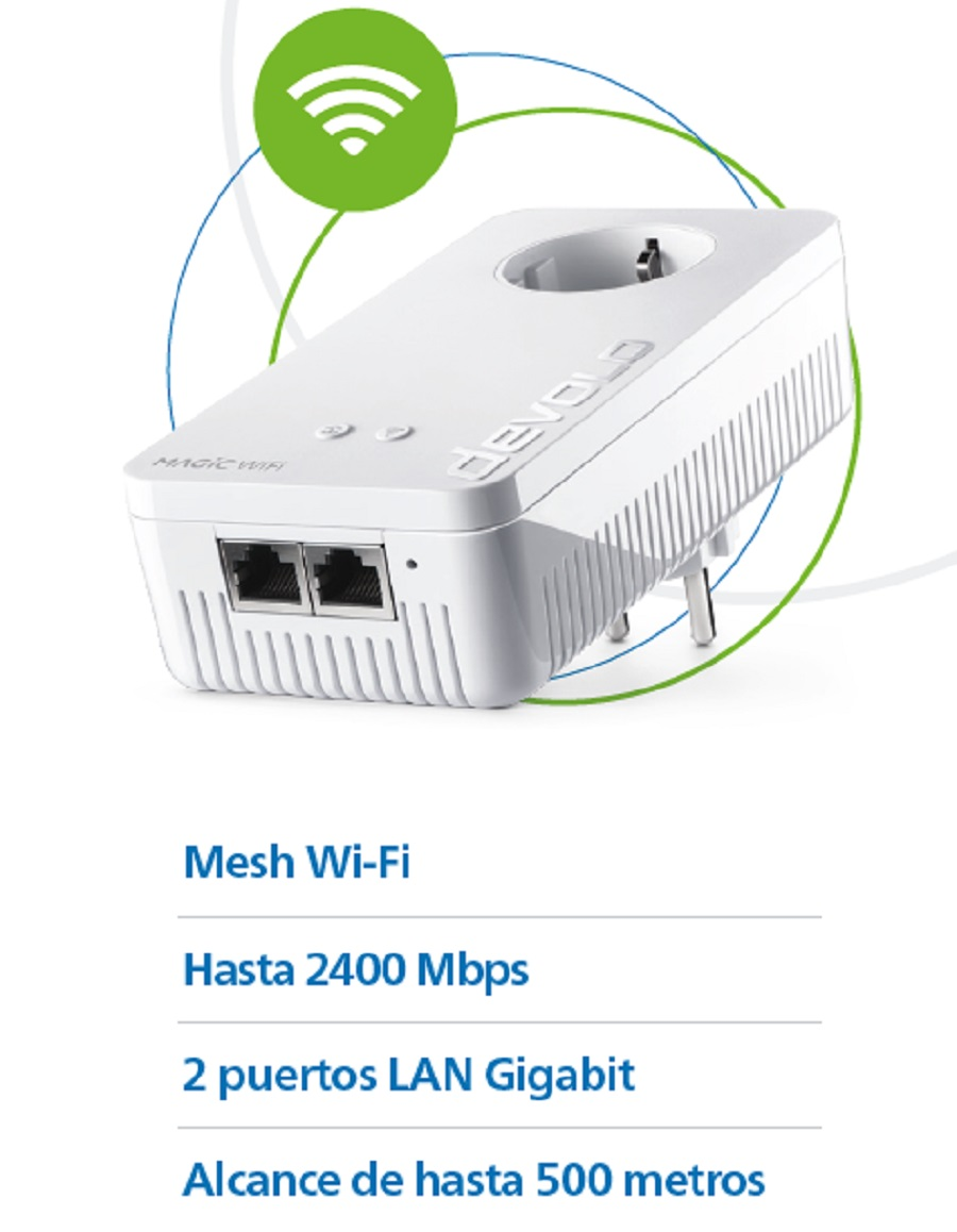 magic 2 wifi mesh 2400mbps