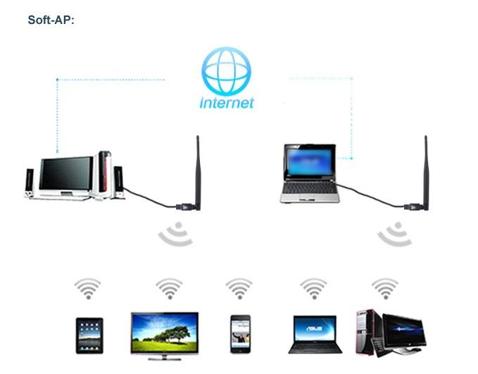 m155 mwlon wifi