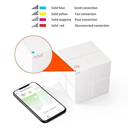 nova 6 pack 2 wifi mesh