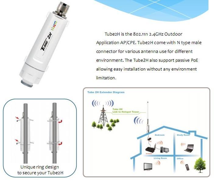 tube2h alfa instalacion