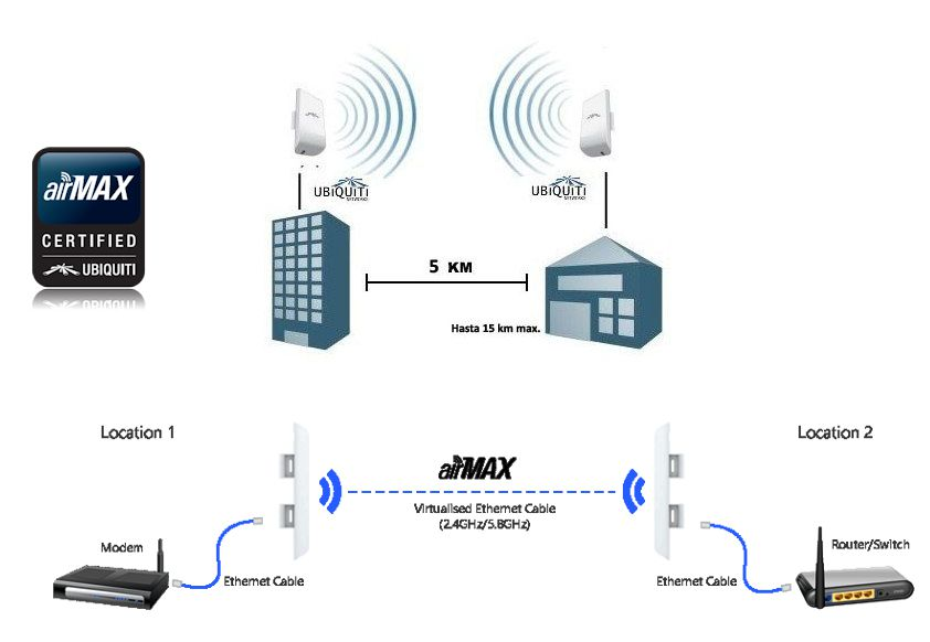 how to change my wifi to 5ghz